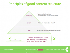 Principles of good content structure