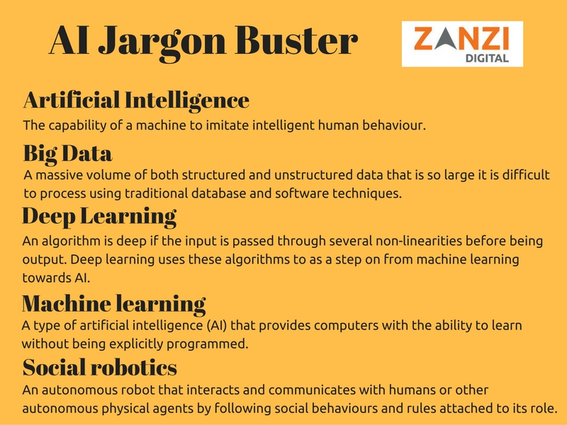 ai-jargon-buster